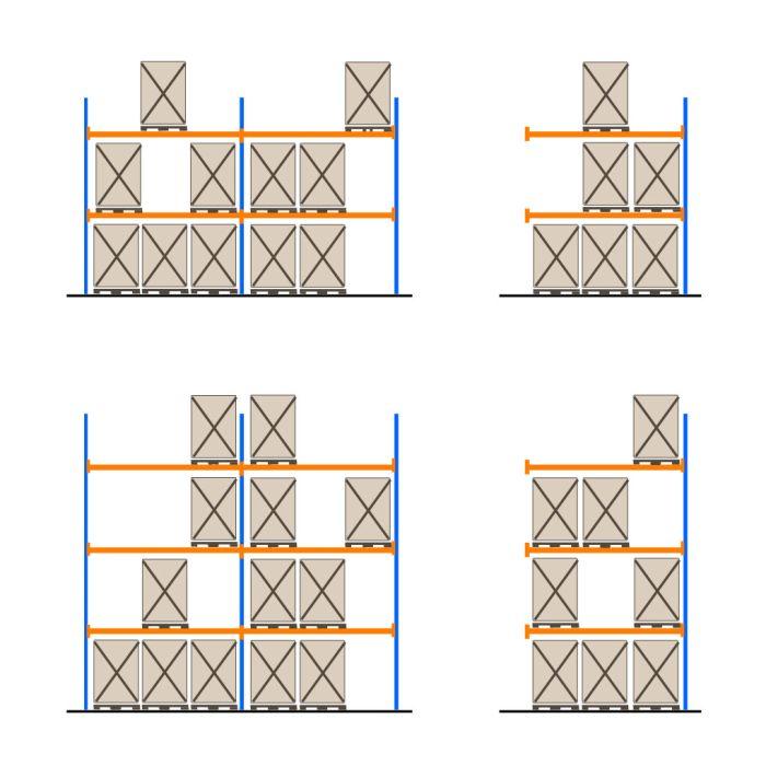 Configurations de rack palettes
